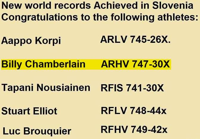Rimfire and Air Benchrest European Championship and World Cup 2017 : New World Records