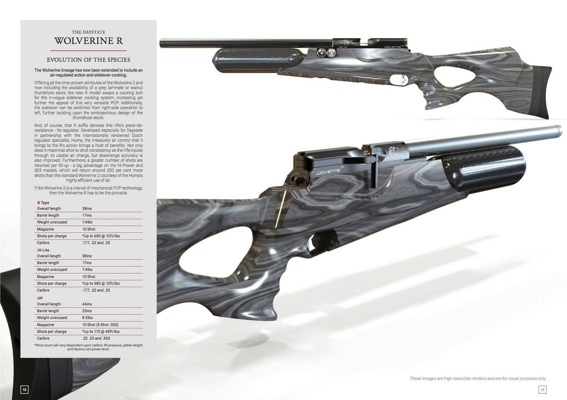 The 2018 New Airgun Products News Bulletin ~ Air Rifle SA