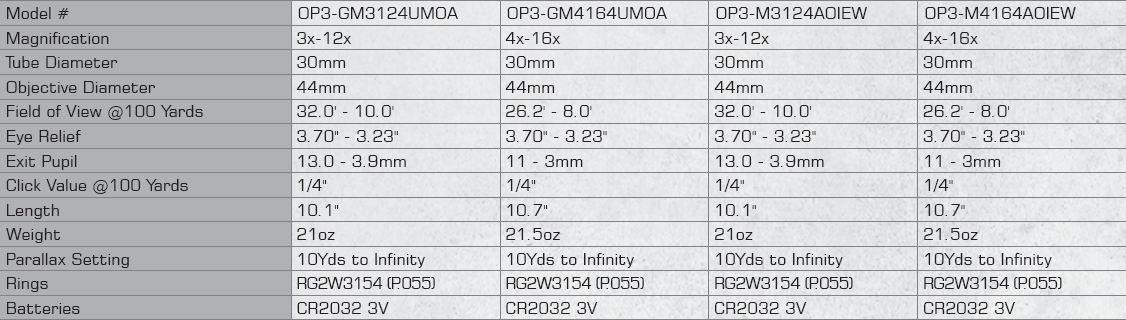 Leapers Accushot OP3 Specifications