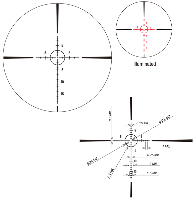 March FMC-3 Reticle